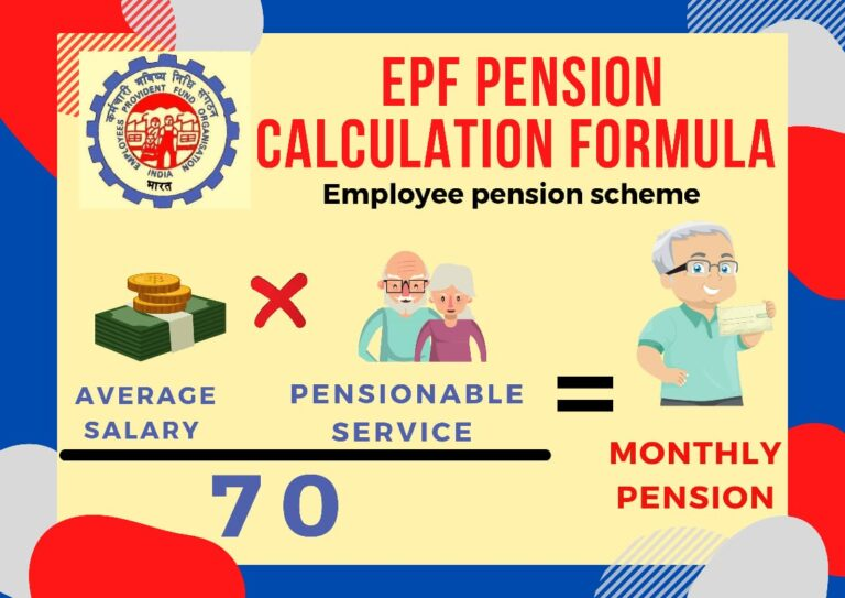 How to Calculate EPF Pension under EPS Scheme? : Guide 6
