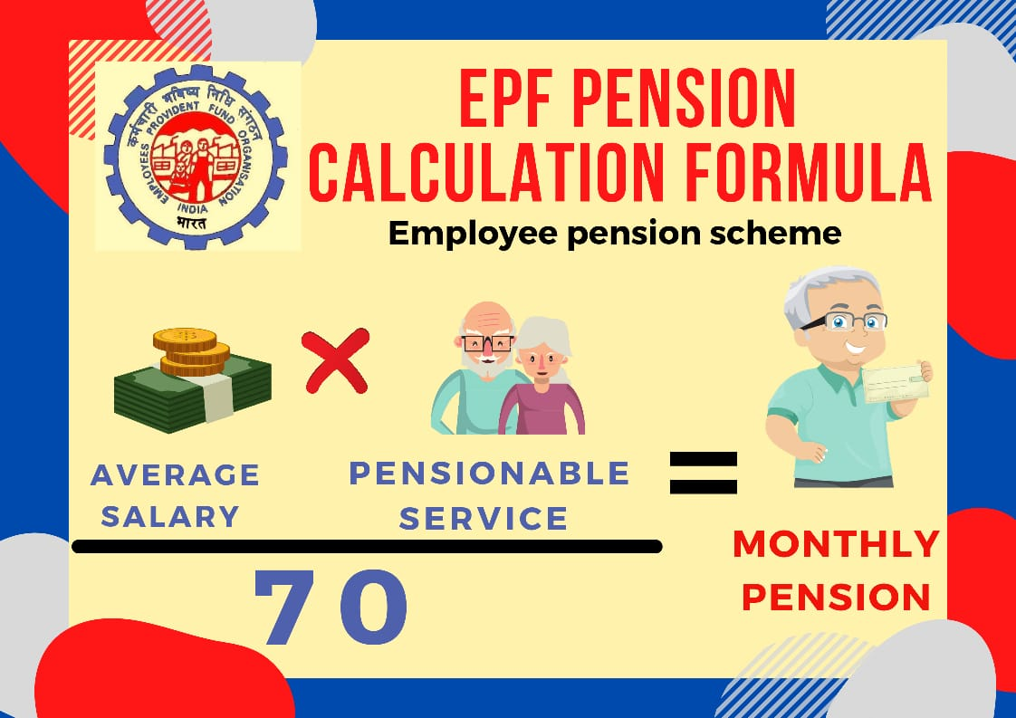 How to Calculate EPF Pension under EPS Scheme? : Guide 1