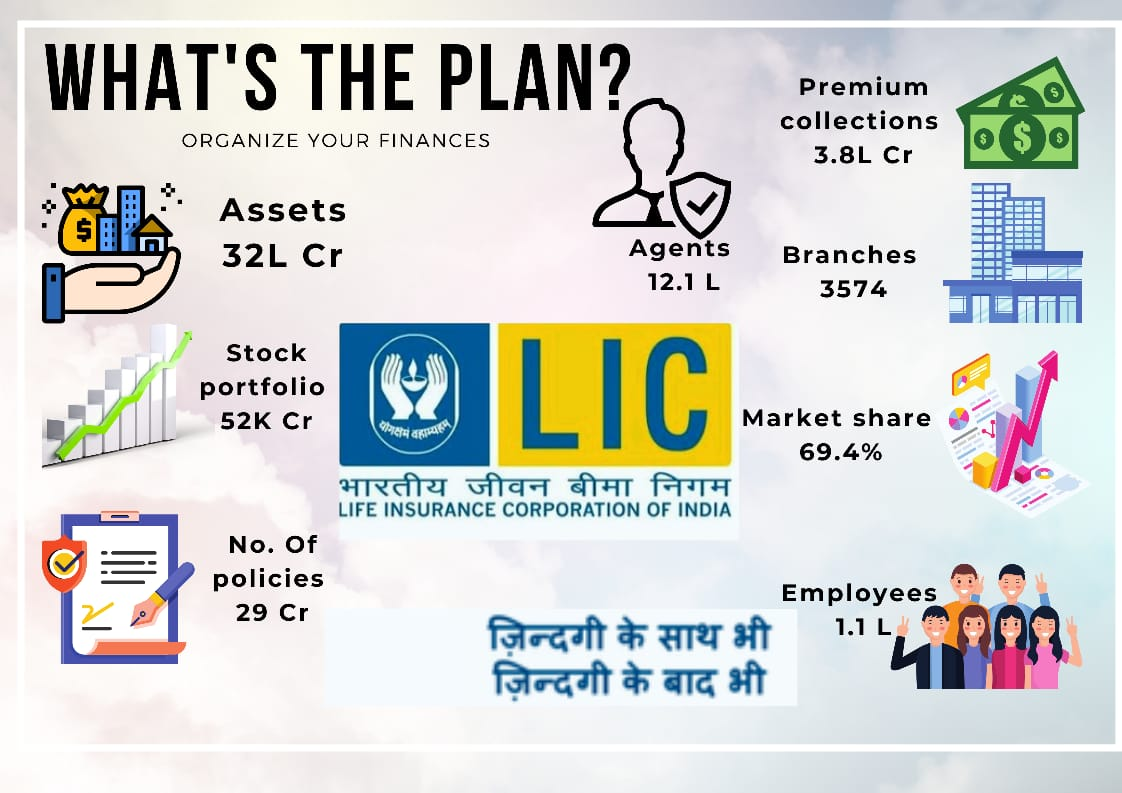 LIC - New Pay Slip & Salary Structure - Full Information 1