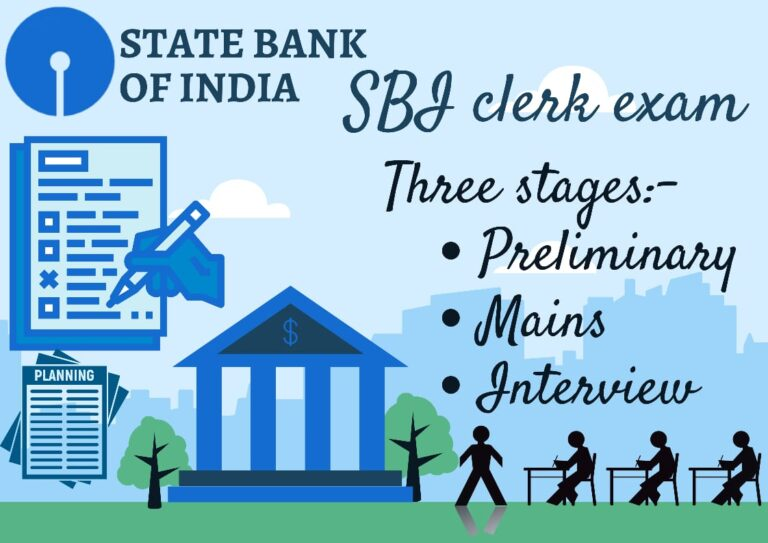 SBI Clerk 2021 Application Form: How to Fill & More 1